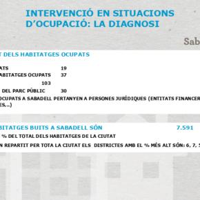 Ciudadanos (Cs) responsabiliza al equipo de gobierno local de alentar la ocupación ilegal de viviendas en la ciudad